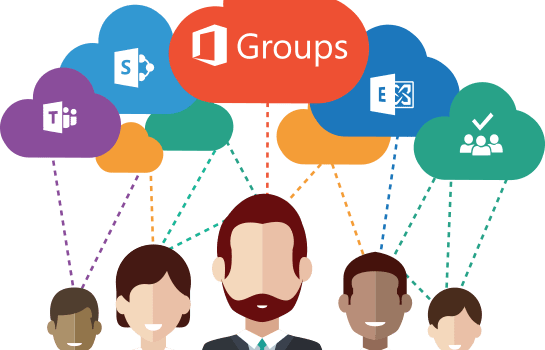 Azure AD Automated Expiration para Grupos de Office 365 ya en preview